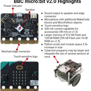BBC micro:bit highlights