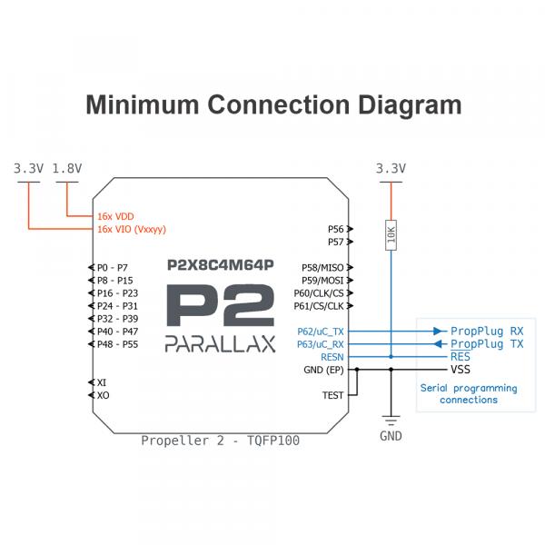Propeller 2 P2X8C4M64P Minimum Connection Diagram
