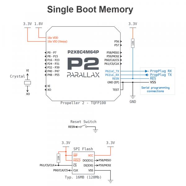 Propeller 2 P2X8C4M64P Single Boot Memory Connection Diagram